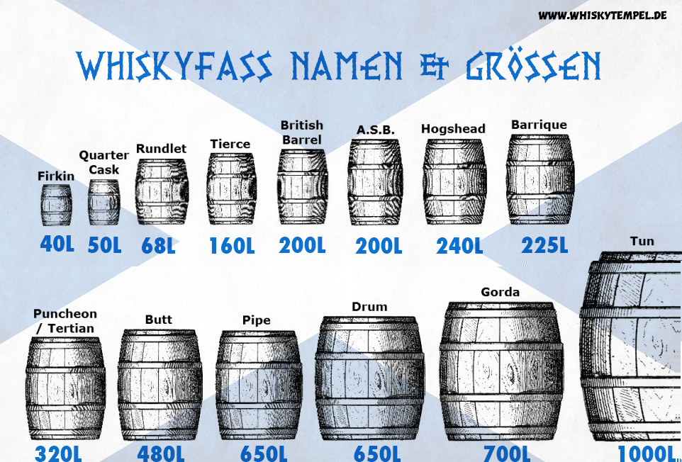 whiskyfass größe